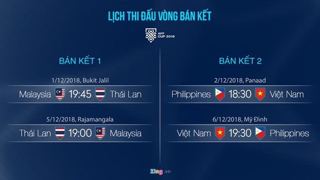 HLV Malaysia: 'Cau thu Thai Lan nam trong tam kiem soat cua chung toi' hinh anh 2