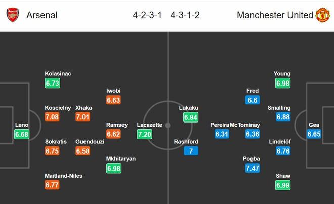 Arsenal vs MU anh 4