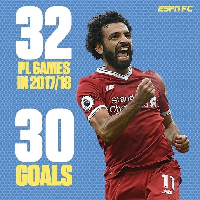 'Real se that bai vi tinh yeu ma Salah danh cho Liverpool' hinh anh 2