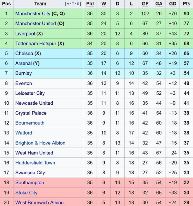 Toa sang ruc ro, Pogba gui 'chien thu' den Liverpool va Chelsea hinh anh 3