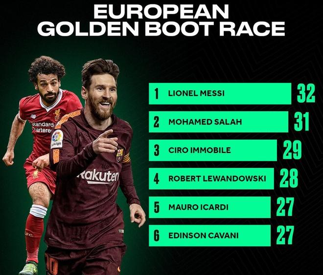 Messi, Suarez thoai mai 'an choi' truoc them El Clasico hinh anh 9