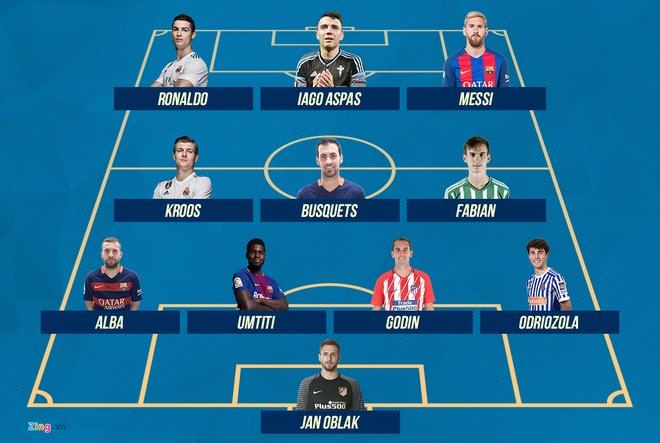 Doi hinh tieu bieu La Liga 2017/18: Messi linh xuong hang cong hinh anh 12