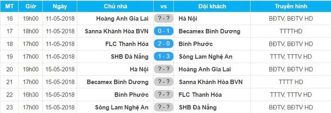 Phan Van Duc ghi ban, SLNA de dang ha guc CLB Da Nang hinh anh 2