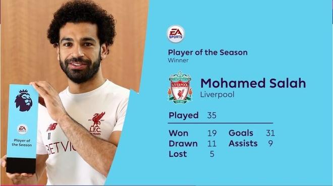 Danh bai De Gea, Salah duoc Premier League vinh danh hinh anh