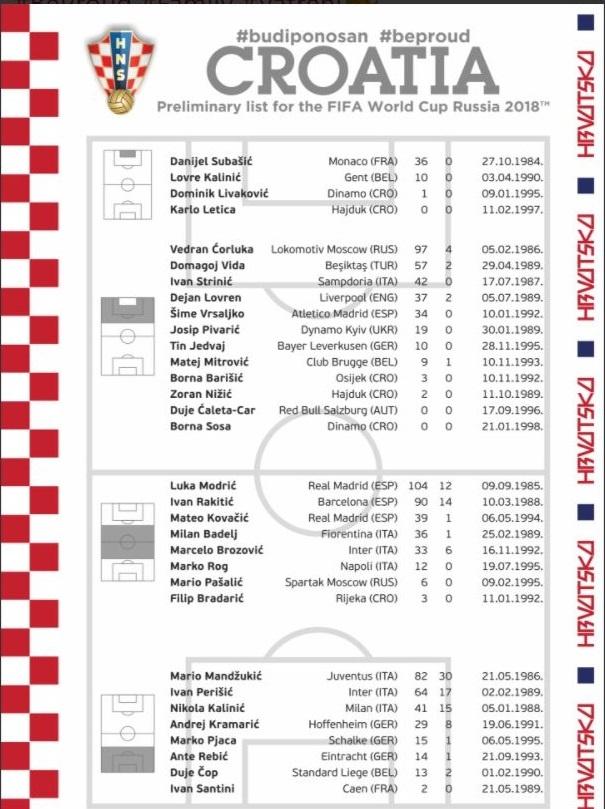 DT Croatia du World Cup 2018: Lan cuoi cho Modric hinh anh 2