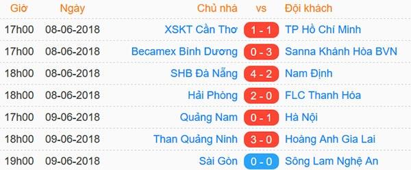HAGL thua CLB Quang Ninh 0-3, CLB Ha Noi thang Quang Nam 1-0 hinh anh 2