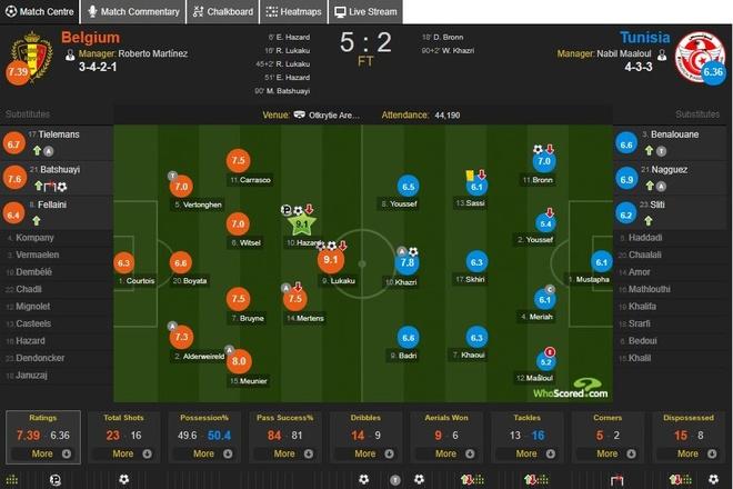 Cham diem Bi 5-2 Tunisia: Dang cap Lukaku, Hazard hinh anh 14