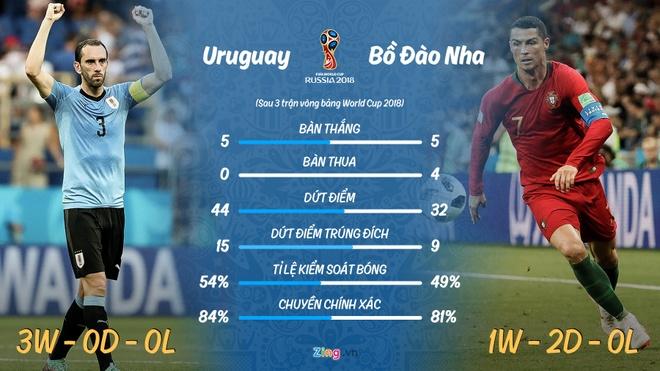 Tuyen thu Van Quyet: 'Hy vong Ronaldo va Messi gap nhau o tu ket' hinh anh 3