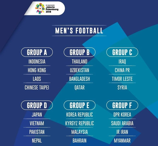 AFC khong can thiep vao quyet dinh boc tham lai ASIAD 2018 hinh anh 3