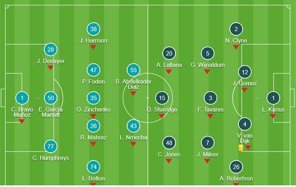 Man City vs Liverpool (1-2): Salah va Mane giup 'The Kop' thang nguoc hinh anh 2
