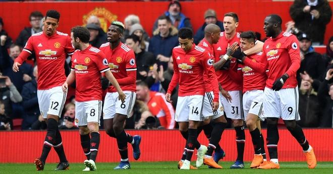 Manchester United la doi bong may man nhat o Premier League hinh anh 1