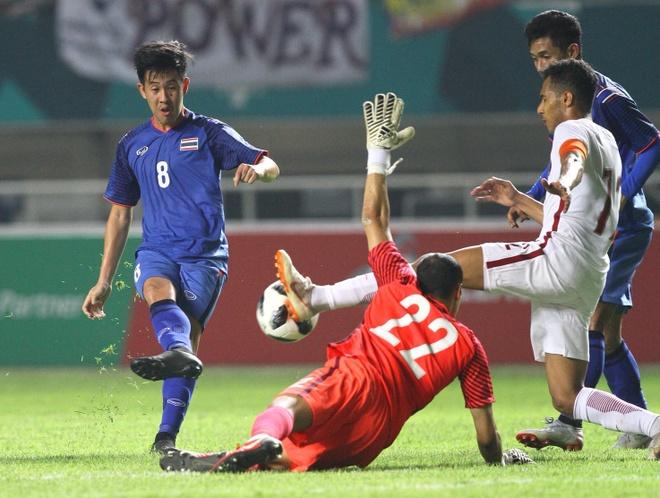 Olympic Thai Lan thoat hiem nho ban thang o phut 90+1 hinh anh 2