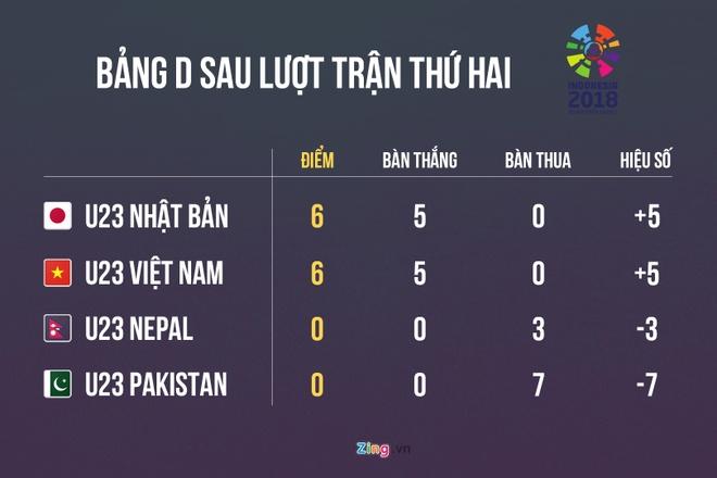HLV Park Hang-seo: 'Olympic Viet Nam se choi het minh truoc Nhat Ban' hinh anh 2