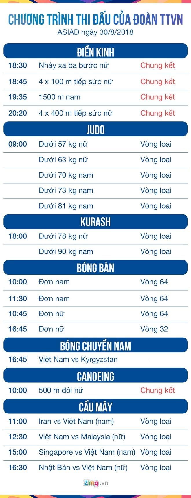 ASIAD ngay 30/8: Doi tuyen dien kinh Viet Nam lien tiep co them 2 HCD hinh anh 1