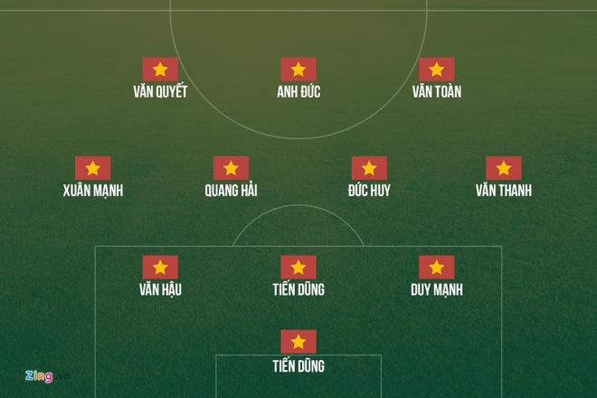 Olympic Viet Nam vs Olympic UAE anh 2