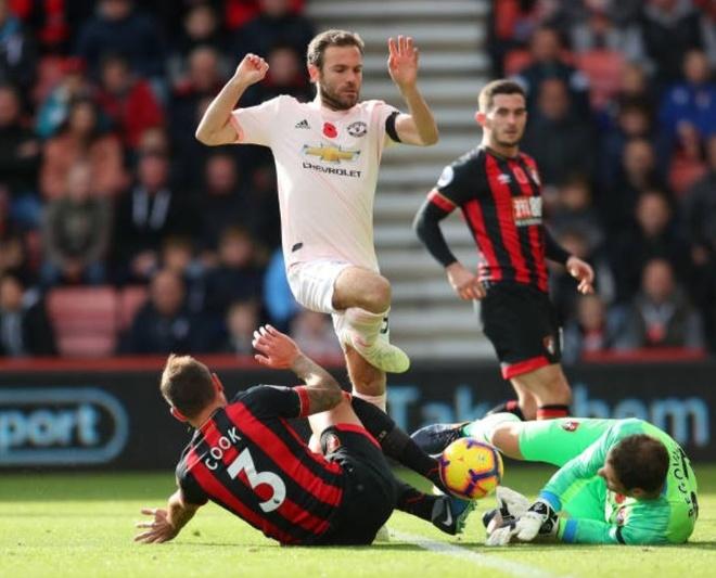 HLV Mourinho: 'MU phong ngu tham hoa truoc Bournemouth' hinh anh 2