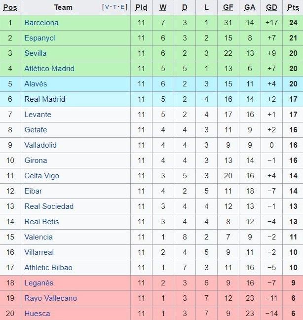 Cau thu Real Madrid muon Solari la HLV chinh thuc hinh anh 3