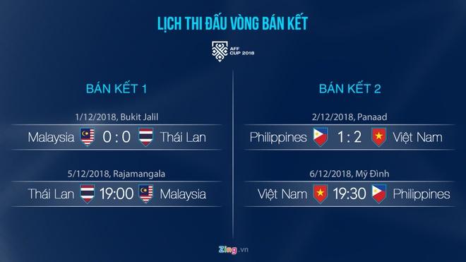 BLV Quang Huy: 'Tuyen Viet Nam can dut diem lanh lung hon nua' anh 3