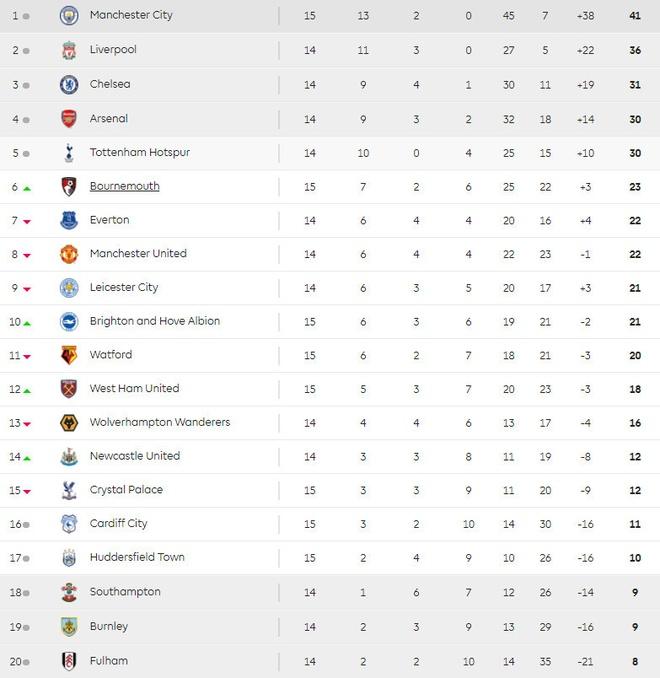 MU vs Arsenal anh 2