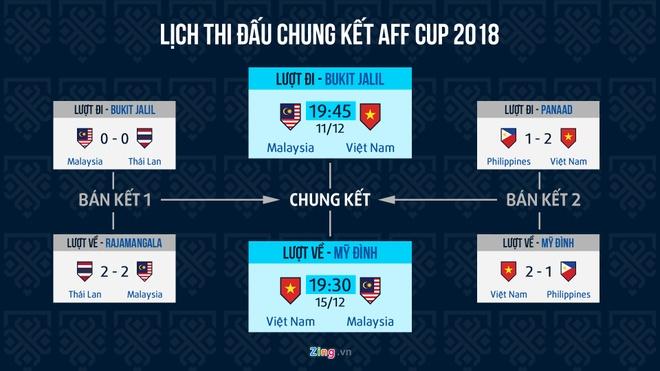 Cau thu nhap tich Malaysia quyet danh bai tuyen Viet Nam o AFF Cup hinh anh 3