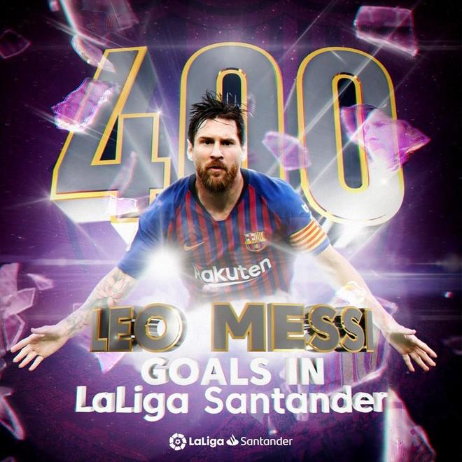 Messi xac lap ky luc ghi ban tai La Liga anh 1