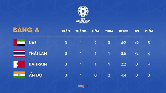 Hau ve Thai Lan chuyen toi CLB tai J.League sau chien tich o Asian Cup hinh anh 2