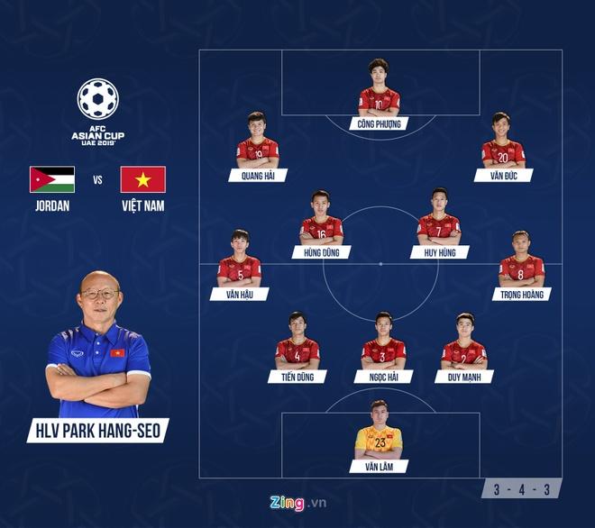 'Vao tu ket Asian Cup, day moi la ky tich cua bong da Viet Nam' hinh anh 3