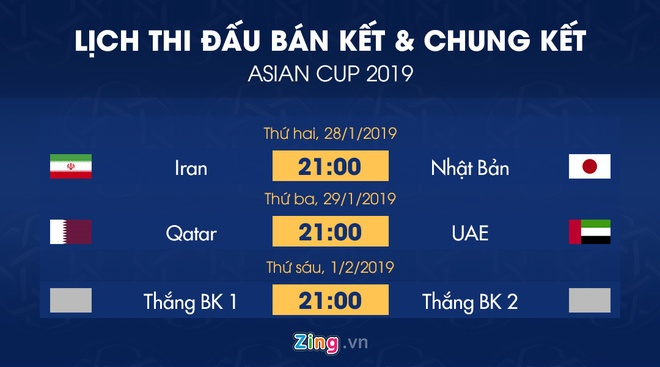 Dang Van Lam cuu thua nhieu thu 3 tai Asian Cup hinh anh 6