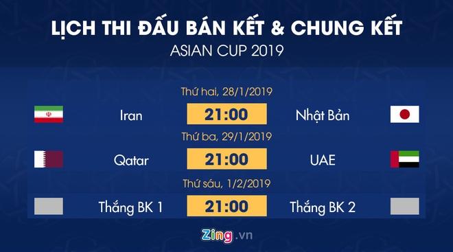 Quang Hai, Doan Van Hau lot top 5 cau thu tre hay nhat Asian Cup hinh anh 11