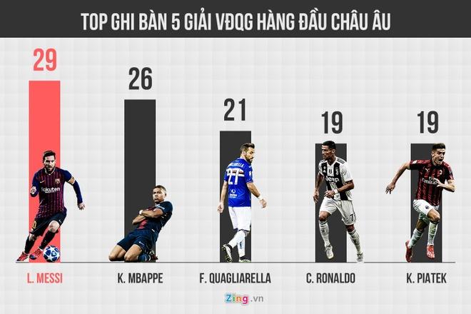 Jose Mourinho: 'Mbappe dat gia hon Messi va Ronaldo' hinh anh 3