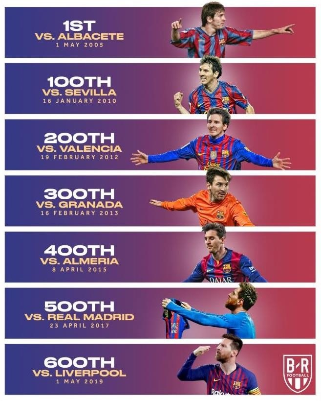 Pele mang noi so cho CDV Barca khi chuc mung Messi hinh anh 3