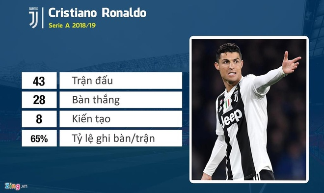 Rivaldo ung ho Messi gianh Qua bong vang nam nay hinh anh 2