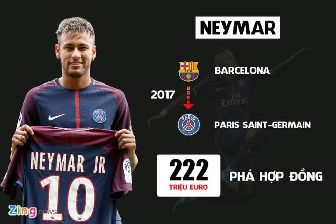 PSG khong ban lo Neymar cho Barca hinh anh 2