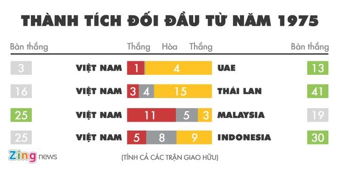 Duy Manh: 'Cac doi Dong Nam A deu manh' anh 3
