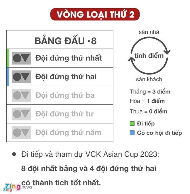 Tuyen Viet Nam duoc FIFA danh gia co the thach thuc UAE hinh anh 2