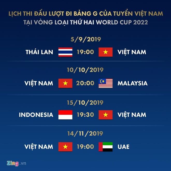 Ly do nha cai xep Viet Nam o cua duoi so voi Thai Lan hinh anh 3