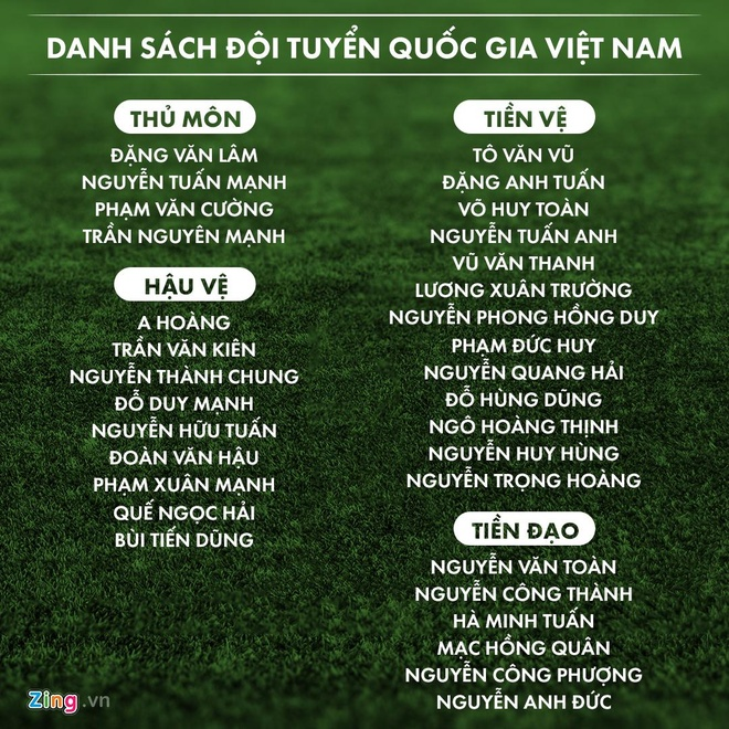 HLV Park trieu tap Mac Hong Quan tro lai tuyen Viet Nam hinh anh 2