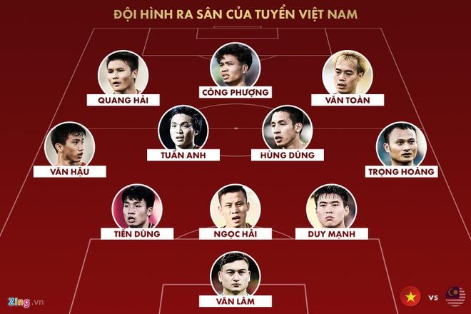 Viet Nam dau voi Malaysia anh 1