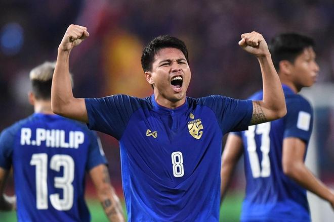 Tuyen Thai Lan nhan tin xau truoc ngay gap Malaysia, Viet Nam hinh anh 1