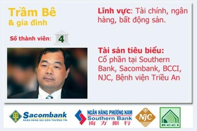 20 gia dinh kinh doanh hang dau Viet Nam so huu nhung gi? hinh anh 1