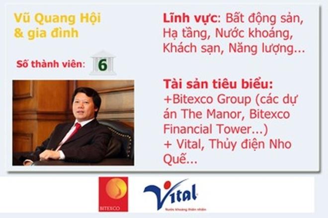 20 gia dinh kinh doanh hang dau Viet Nam so huu nhung gi? hinh anh 16