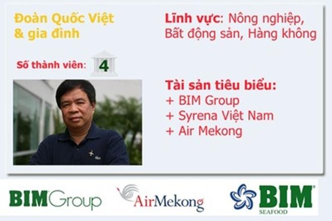 20 gia dinh kinh doanh hang dau Viet Nam so huu nhung gi? hinh anh 17