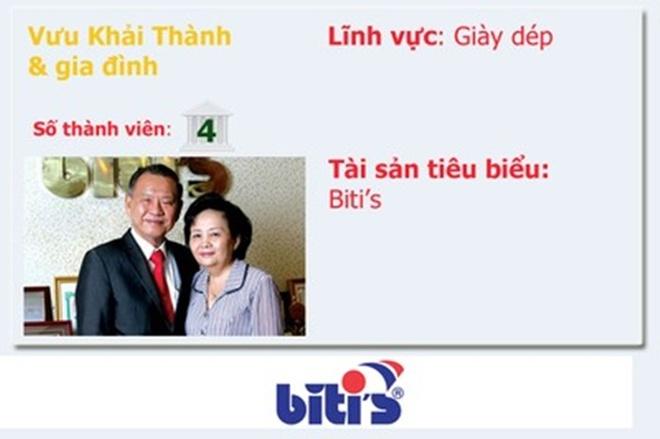 20 gia dinh kinh doanh hang dau Viet Nam so huu nhung gi? hinh anh 18