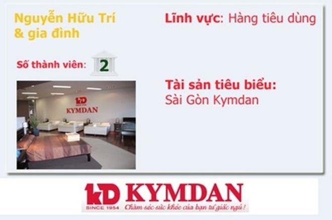 20 gia dinh kinh doanh hang dau Viet Nam so huu nhung gi? hinh anh 19