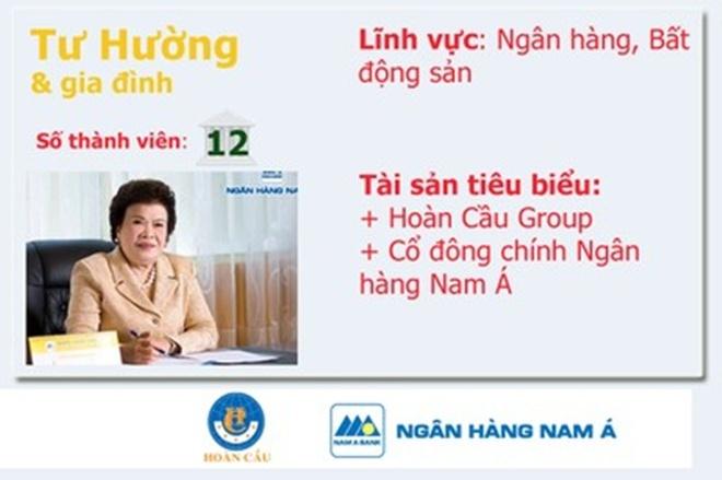 20 gia dinh kinh doanh hang dau Viet Nam so huu nhung gi? hinh anh 2