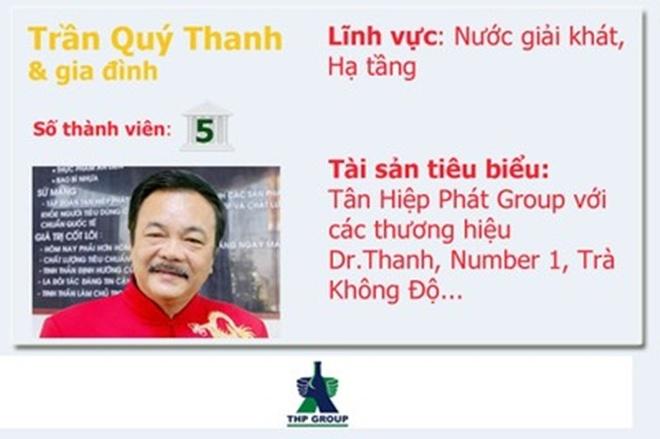 20 gia dinh kinh doanh hang dau Viet Nam so huu nhung gi? hinh anh 6