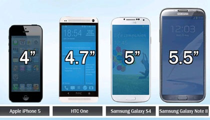 Nguoi dung thich smartphone co man hinh 5 inch nhat hinh anh