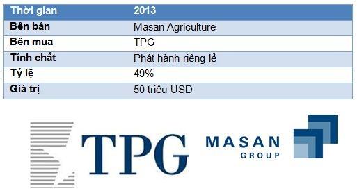 Nhung thuong vu M&A dinh dam nhat nam 2013 - 2014 o Viet Nam hinh anh 3