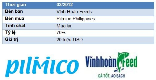 Nhung thuong vu M&A dinh dam nhat nam 2013 - 2014 o Viet Nam hinh anh 8