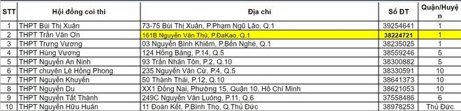 TP.HCM cong bo 145 diem thi lop 10 hinh anh 10